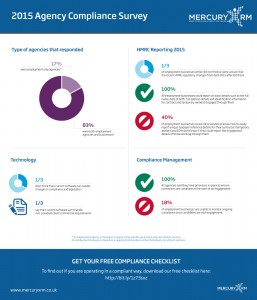 Compliance-Survey-Infograph_FINAL2
